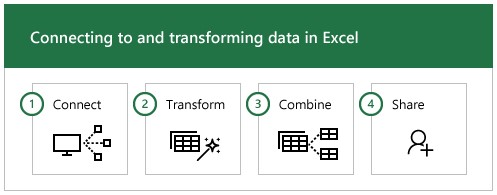 Phases of data transformation from data source in excel